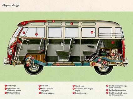 1959_vw_bus_cutaway_cartype.jpg