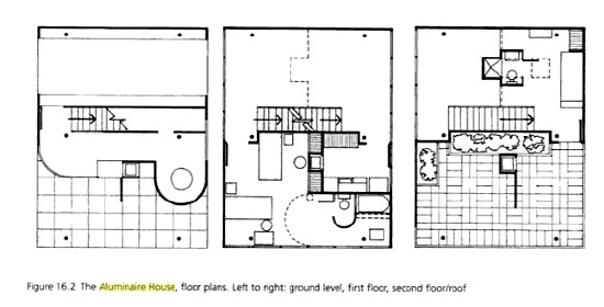 International Style House Plans