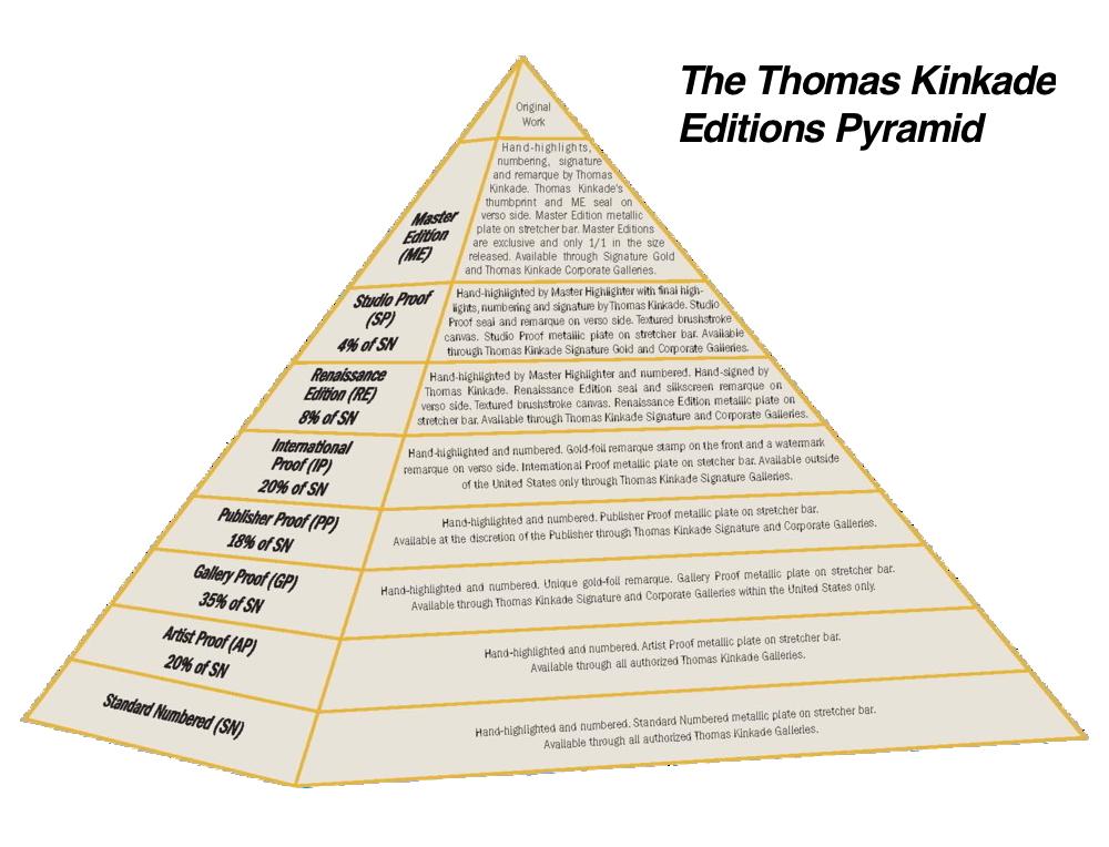 kinkade_editions_pyramid_blank.jpg