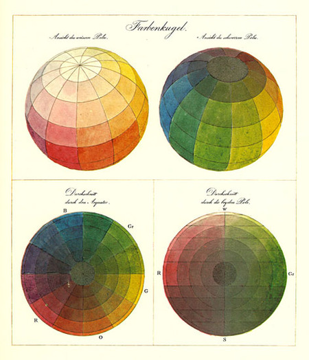 runge-color-sphere.jpg