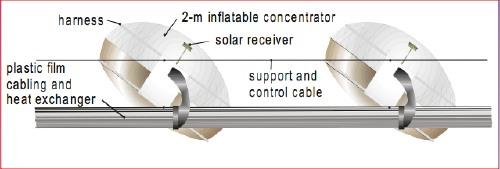 solar_balloon_profile.jpg